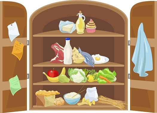 Raid the Kitchen to Lose Weight